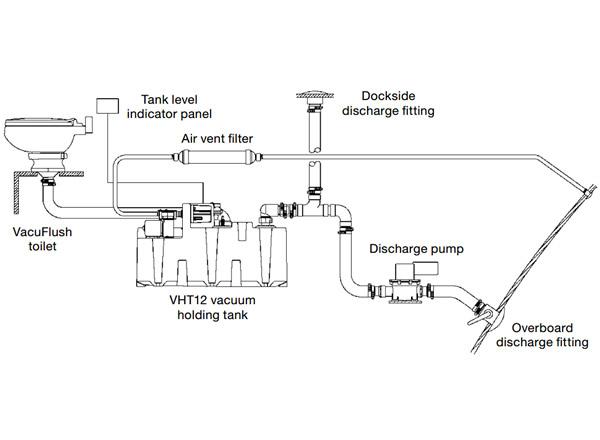Vht12 Vacuum Holding Tank Kit